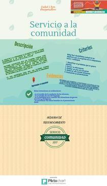 Actividad 3  #InsigniasMooc | Piktochart Infographic Editor