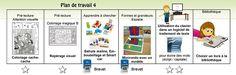 Questions / réponses à propos des plans de travail en maternelle