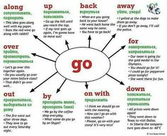 English: Phrasal Verbs - Go English Course, English Fun, English Tips, Learn English Words, English Writing, English Study, English Lessons, French Lessons, Spanish Lessons