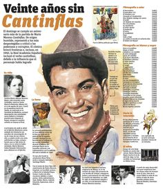 #Infographic Veinte Años sin Cantinflas #Mexico #Cantinflas