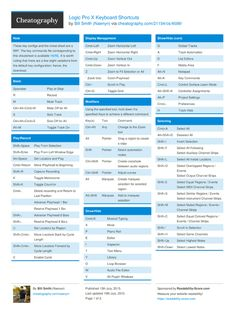 Logic Pro X Keyboard Shortcuts from Naenyn. Commonly used key commands for Logic Pro X
