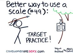 Better way to use a scale (#49)