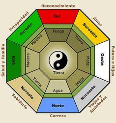 Qué colores son más adecuados según el Feng Shui?