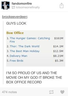 OMGOSH!! Catching Fire beat Thor 2 !!! Great job you guys! You rock!! I love u all! The movie was fantastic!!