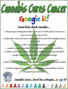 Cannabis Cures Facts