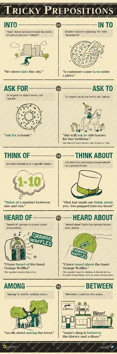 Difficult Prepositions for English Learners (Infographic and Video Class) - Wellington House Idiomas Grammar And Punctuation, Teaching Grammar, Grammar And Vocabulary, Grammar Lessons, English Vocabulary, Teaching English, Grammar Tips, English Grammar Rules, Education English