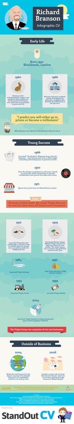 Richard Branson's Resume #Infographic #Career #Resume