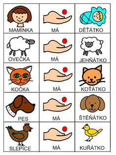 Pro Šíšu: Skladame jednoduche vety Emotions Activities, Educational Activities, Activities For Kids, Baby Time, Classroom Decor, Montessori, Worksheets, Language, Album