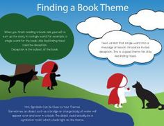 How to Find the Theme of a Book: You can find the theme of a book if you start with a single word.