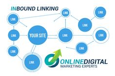 Can inbound linking hurt my search engine rank?  The answer is simple – inbound linking cannot hurt your search ranking. How is this known for certain? Well, for one, if inbound were to hurt your rank, your competitors would continually link to your site from link farms. Such a scenario is beyond your control. For this reason, Google cannot penalize your site for any inbound linking.  See more SEO information from our team of experts at Online Digital Marketing Experts!