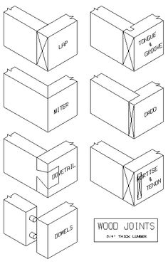 Wood Joint Types http://www.woodesigner.net provides great guidance and also tips to working with wood