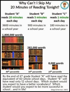 The importance of reading with kids and why you can't skip it!