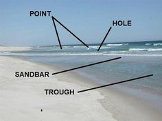 When fishing the surf, it's very important to study the tides. Surf fishing and the tides go hand and hand. Tidal movement is your friend when surf fishing on the beach. Surf Fishing Tips, Fishing Rigs, Sea Fishing, Gone Fishing, Trout Fishing, Saltwater Fishing, Fishing Boats, Carp Fishing, Fishing Supplies
