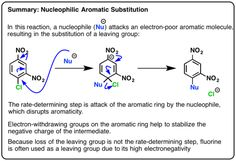 Nucleophilic Aromatic Substitution: Introduction and Mechanism Nucleophilic Aromatic Substitution (NAS) — Master Organic Chemistry Chemistry Lecture, Study Chemistry, Chemistry Classroom, Chemistry Notes, Teaching Chemistry, Chemistry Lessons, Science Chemistry, Physical Science, Science Education
