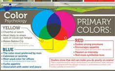 color psychology- Designing a Blog