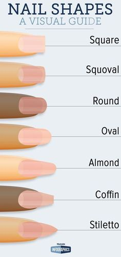 Your grandma's pointed nails from the '30s might actually be cooler than Kylie Jenner's.: