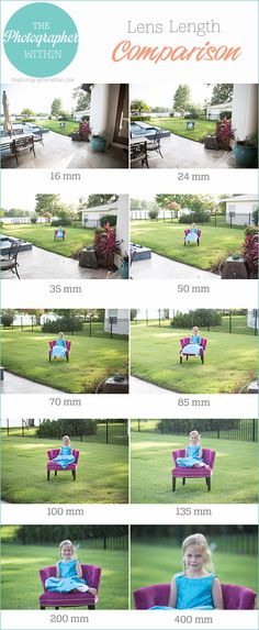 Lens Length comparison shots, by Lynne Rigby at The Photographer Within