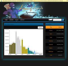 Gaming Websites, Video Games, Videogames, Video Game
