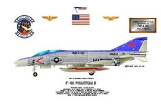Military Jets, Military Aircraft, Modern History, Women's History, Ancient History, Fly Drawing, Us Navy Aircraft, F4 Phantom, Uav Drone