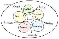 I fixed yoursportsball chart. — Dangersquirrel