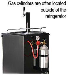 CO2 Tank Inside Kegerator