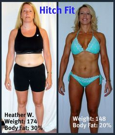 Crazy weight loss methods picture 10