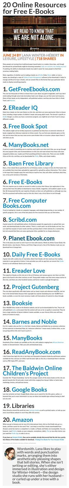 20 Online Resources for Free E-Books Free ebooks, Programming - conduit fill chart