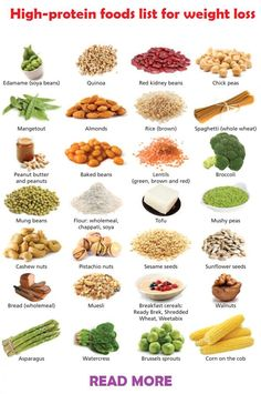 Lista de alimentos ricos em proteínas para perda de peso (exceto carne) - Beauty and Health Life - Ernährung - High Protein Foods List, High Protein Recipes, Healthy Recipes, List Of Protein Foods, Non Meat Protein Sources, Healthy Protein Foods, Healthy Fats List, Protein Rich Diet, Protein Sources For Vegetarians
