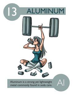 112 elementos químicos ilustrados antropomórficamente   La Guarida Geek