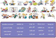 Phrasal Verbs (1) - OTHERS - Teacher Jocelyn