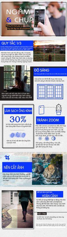 [Infographic] Để chụp ảnh đẹp bằng smartphone