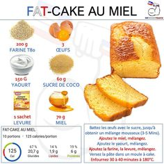 Real Food Recipes, Diet Recipes, Healthy Recipes, Cake Au Miel, Tasty Bites, Healthy Treats, Food Inspiration, Coco, Love Food