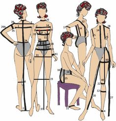 Oh Sew Fashion: Body Measurements
