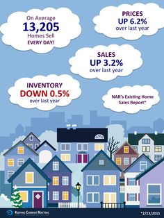 Here are some highlights from National Association of REALTORS®' Existing Home Sales Report from The KCM Crew. Equal Housing Opportunity