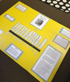 biography assignment poster activity A fifth grade project at my school is a Christian hero biography/wax museum project. Each student:  reads a Christian hero biography  takes notes while reading  types notes (must have sections are: family, language, compare/contrast, timeline with 10 events, events/travels, accomplishments, obstacles, and a Bible verse)  displays notes on a trifold board  writes and memorizes a two minute (give or take) script