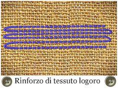 RINFORZO DI TESSUTO LOGORO