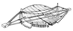 Remhaus - Studies - Arenas index - Selected indoor live entertainment and sporting venues