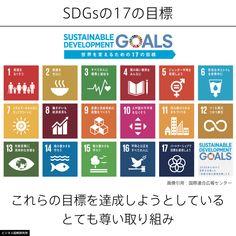SDGsを図解してみた|チャーリー|note