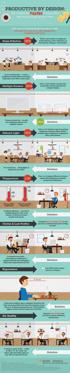 The Productivity Killers In Every Office #Infographic
