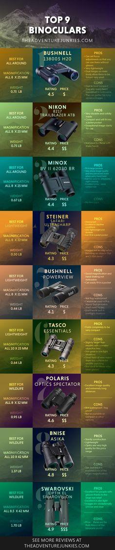 Top 9 Best Compact Binoculars – Best Hiking Gear For Beginners – Backpacking Gadgets – Hiking Equipment List for Women, Men and Kids via @theadventurejunkies