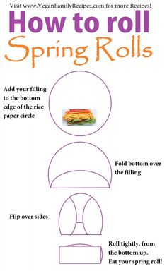How to roll spring rolls step by step