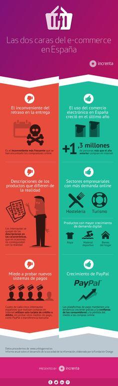 Las dos caras del Ecommerce en España