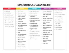 Complete housekeeping printable sets... weekly to monthly schedules, weekly menus, and responsibility charts.