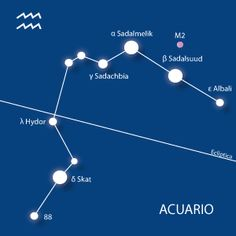 Las constelaciones más fáciles de reconocer en el cielo: Acuario
