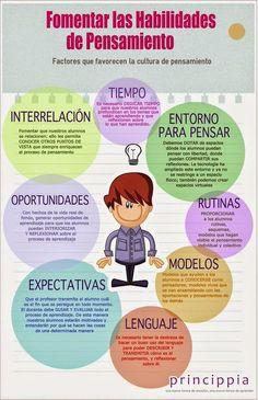 Enseñar a pensar: tiempo, entorno para pensar, modelos, rutinas, lenguaje, interrelación, oportunidades y expectativas