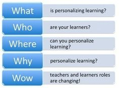 The 5 W's of Personalized Learning eCourse - Fall Series Starts September 4th | Personalize Learning (#plearnchat) | Scoop.it