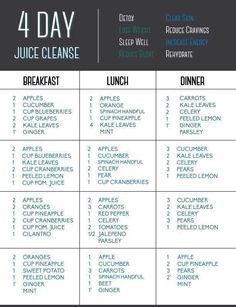 Rainbow Gospel Radio | 4 Day JUICE CLEANSE
