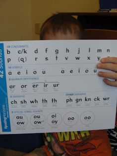 Teaching letter sounds and letter blends for reading.
