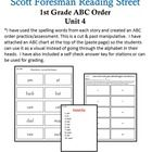 I have used the spelling words from Unit 4 to create this ABC order unit. This unit will meet the needs of all the learners in your classroom. I have added an ABC strip above the answer sheet to help maintain focus. I have also added answer keys.  The stories include: U4-W1-Henry and Mudge and Mister Hopper's House U4-W2-Mama's Birthday Present U4-W3-Mister Bones Dinosaur Hunter U4-W4-Peter's Chair U4-W5-The Dot U4-W6-The Lady in the Moon