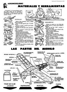 Planitos de Lupin. Materiales y herramientas